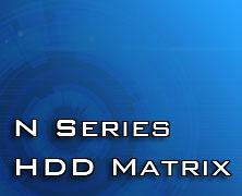 IBM N Series PN and FC Matrix