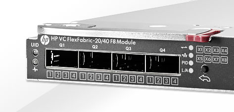 New HPE 691367-B21 Virtual Connect FlexFabric-20/40 F8 Module – Over 80% Off MSRP